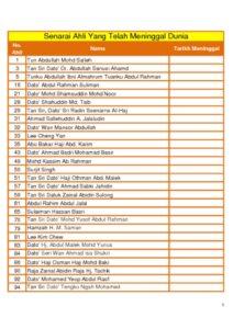 thumbnail of Senarai Ahli Yang Telah Meninggal Dunia